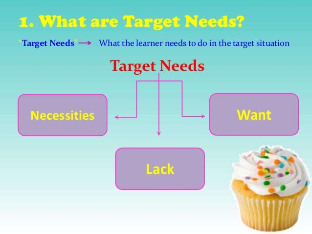 """1. What are Target Needs? """"Target Needs""""  What the learner needs to do in the target situation  Target Needs  Want  Necess..."""