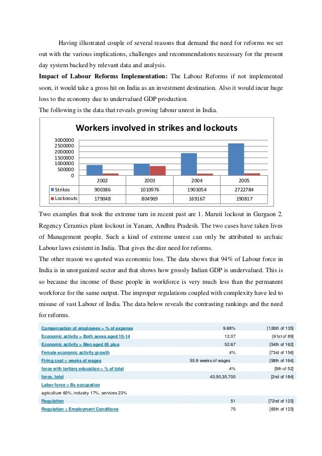 need for labour reforms in india Phases of labour reforms in india pros and cons of reforms in labour laws conclusion other reforms required references th is do cu m en ti s pe rs on al is ed fo rn ee le s h la l(n e el es hl al 00 7 @ gm ai lc om ) • • • • • • • • • 2 www.