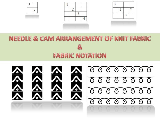 Knit Fabric Production Process : Needle cam arrangement of knit fabric