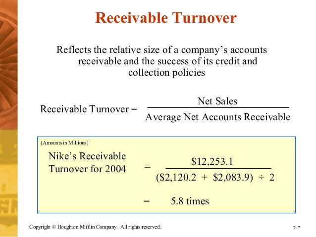 net accounts receivables