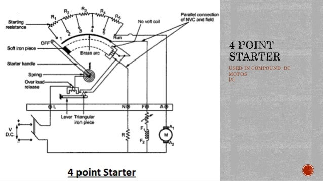 types of dc motor starters