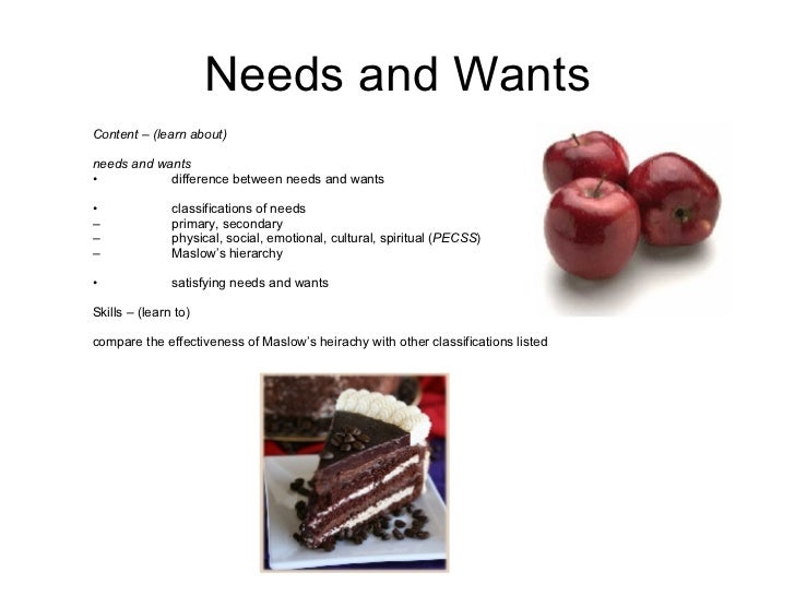 Needs and Wants Content – (learn about) needs and wants • difference between needs and wants • classifications of needs – ...