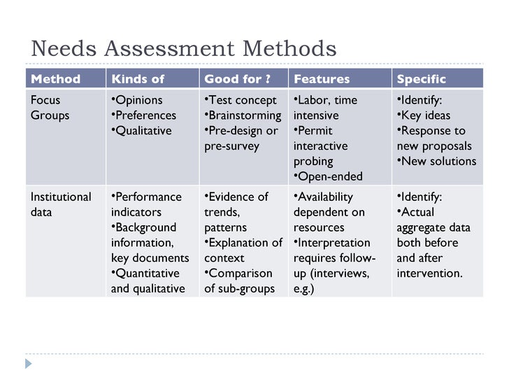 Needs Assessment and Program Planning – Sample Needs Assessment