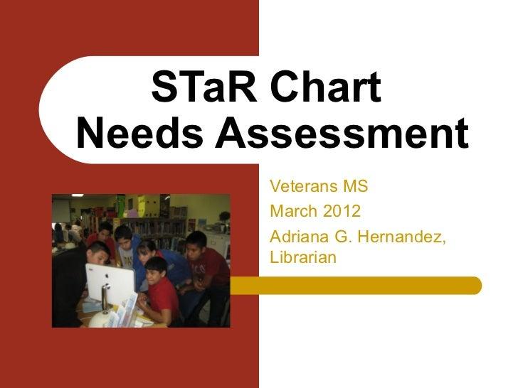 STaR ChartNeeds Assessment       Veterans MS       March 2012       Adriana G. Hernandez,       Librarian