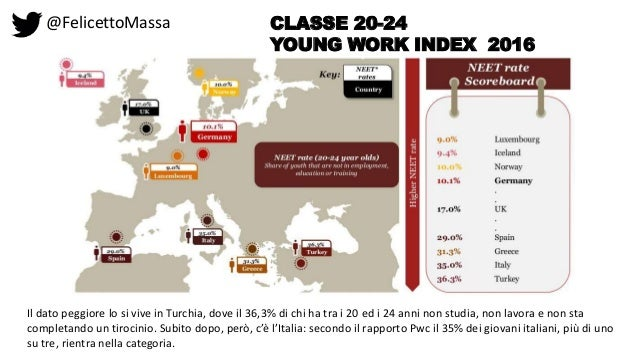 @FelicettoMassa CLASSE 20-24 YOUNG WORK INDEX 2016 Il dato peggiore lo si vive in Turchia, dove il 36,3% di chi ha tra i 2...