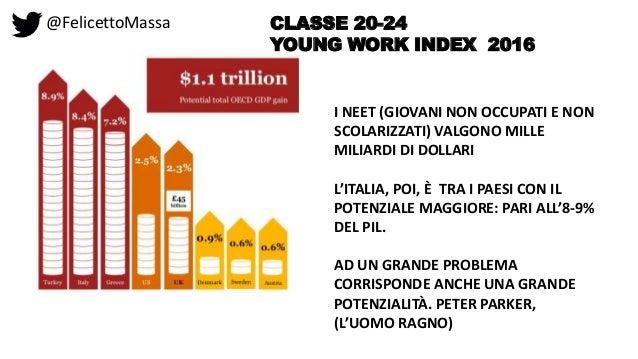 @FelicettoMassa CLASSE 20-24 YOUNG WORK INDEX 2016 I NEET (GIOVANI NON OCCUPATI E NON SCOLARIZZATI) VALGONO MILLE MILIARDI...