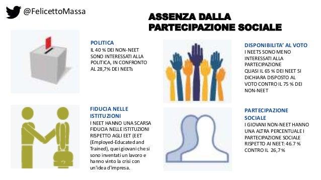 @FelicettoMassa ASSENZA DALLA PARTECIPAZIONE SOCIALE POLITICA IL 40 % DEI NON-NEET SONO INTERESSATI ALLA POLITICA, IN CONF...