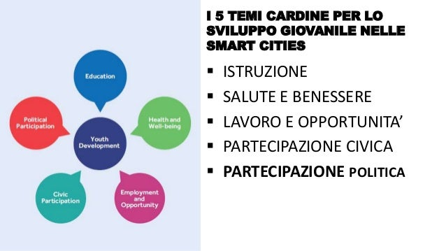 @FelicettoMassa I 5 TEMI CARDINE PER LO SVILUPPO GIOVANILE NELLE SMART CITIES  ISTRUZIONE  SALUTE E BENESSERE  LAVORO E...