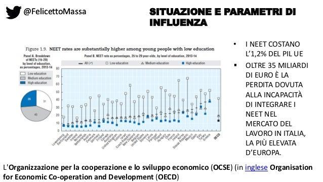 @FelicettoMassa SITUAZIONE E PARAMETRI DI INFLUENZA • I NEET COSTANO L'1,2% DEL PIL UE  OLTRE 35 MILIARDI DI EURO È LA PE...