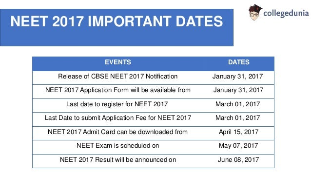 NEET 2017 Application Form for International candidates