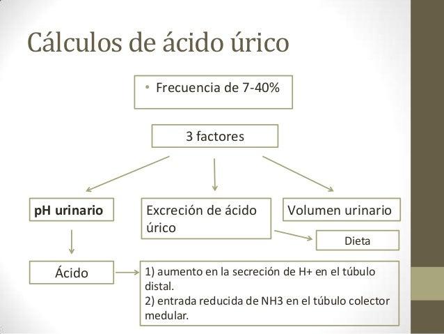 acido urico farmacia acido urico marisco medicina natural contra acido urico alto