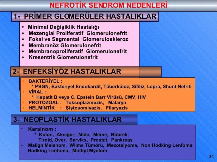 endokardit