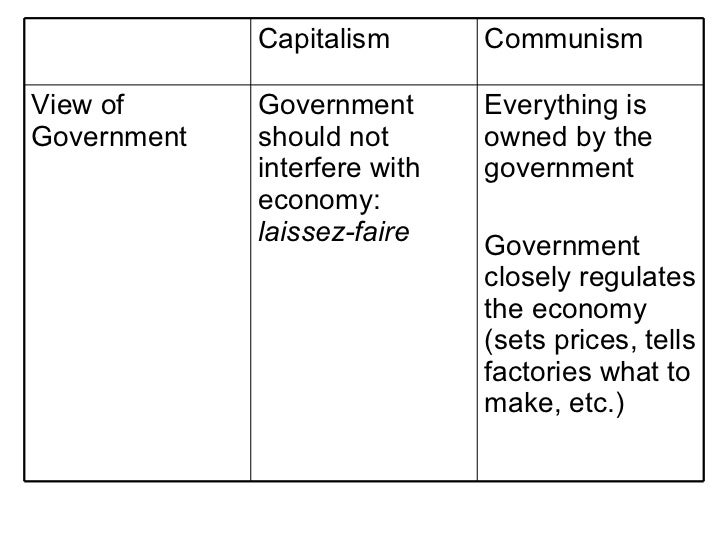 effects of capitalism An evaluation of the advantages and disadvantages of capitalism (free  benefit  from this increased wealth, and there is a 'trickle down effect'.