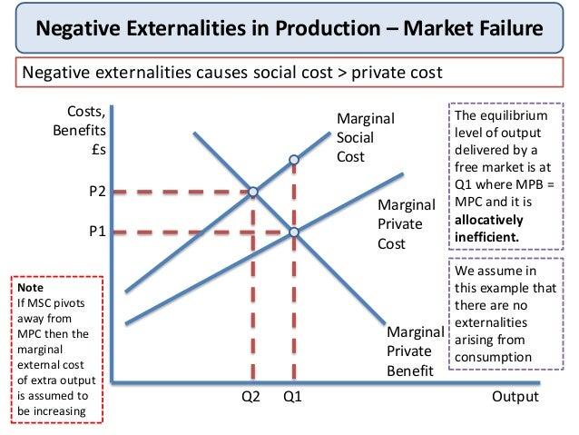 Negative externalities of gambling delaware park casinos