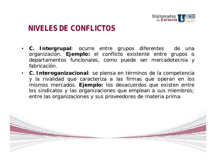 Negociación Y Conflictos Dentro De Las Organizaciones