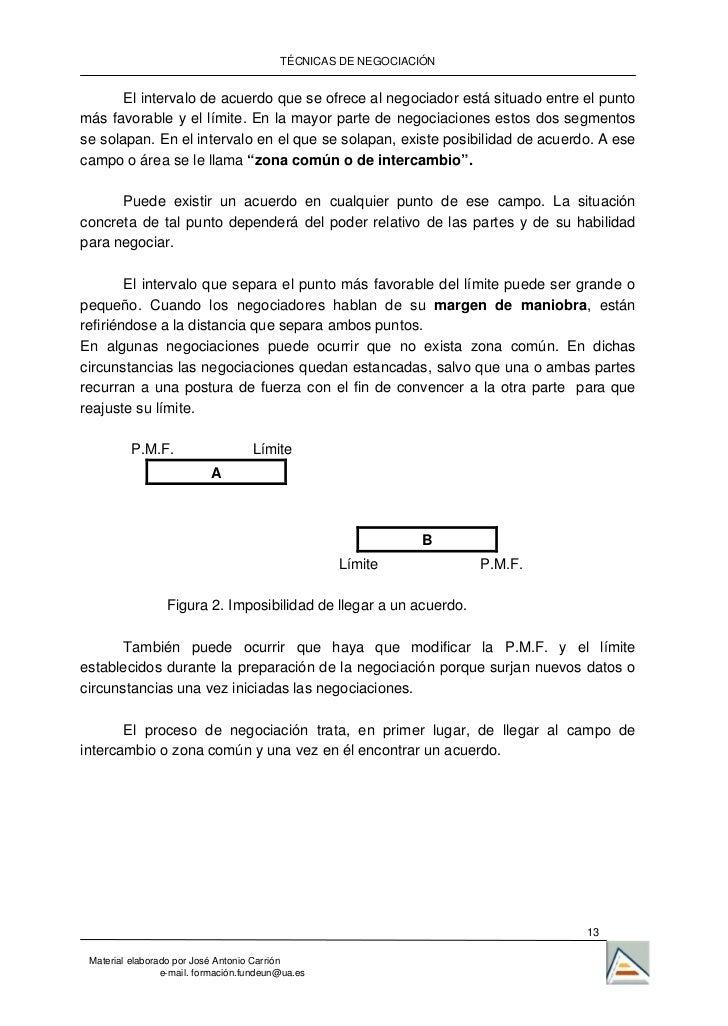 TÉCNICAS DE NEGOCIACIÓN       El intervalo de acuerdo que se ofrece al negociador está situado entre el puntomás favorable...