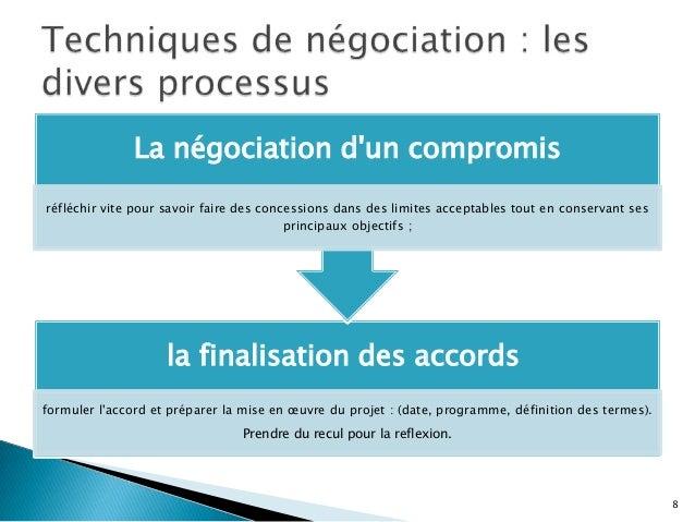 La négociation d'un compromis réfléchir vite pour savoir faire des concessions dans des limites acceptables tout en conser...