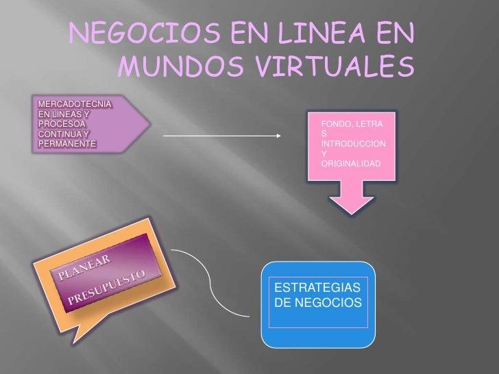 NEGOCIOS EN LINEA EN MUNDOS VIRTUALES   <br />MERCADOTECNIA EN LINEAS Y PROCESOA CONTINUA Y PERMANENTE <br />FONDO, LETRAS...