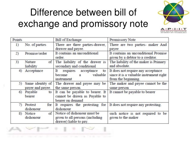 bill of exchange and cheque