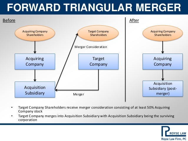 Negotiating Reverse and Forward Triangular Mergers