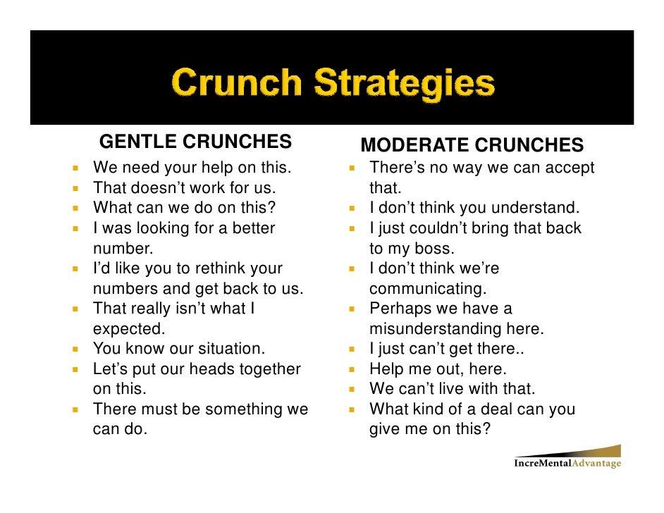 11 Effective Negotiation Strategies & Tactics to Score a Great Deal