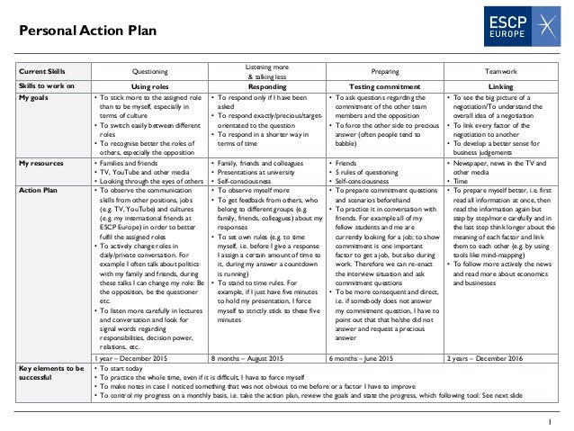 Lovely 1 Personal Action Plan Current Skills Questioning Listening More U0026 Talking  Less Preparing Teamwork Skills To ... To Personal Action Plan Template