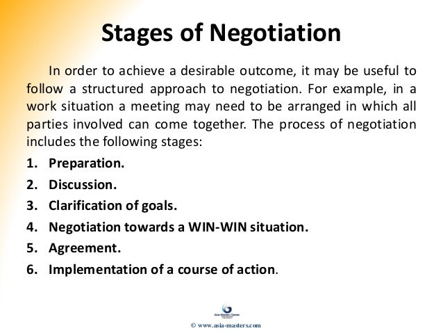conflict management negotiation final Negotiation skills and conflict management course overview negotiation can be defined as developing an ability to resolve disputes and conflicts – a win-win strategy to find a solution that is acceptable to both parties, leaving both with a feeling that the outcomes benefit each party.