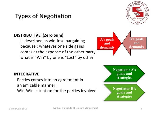 compare and contrast mediation with groups and mediation with individuals 2018-8-24  when a legal dispute arises, many individuals believe that litigation is the only way out however, there are a number of ways that legal conflicts can be resolved without resorting to litigation, including negotiation, arbitration and mediation.