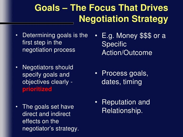 the negotiation process and strategies Leading researchers have released studies showing that the strategies we use for negotiation commonly backfire here are six strategies proven to get you.