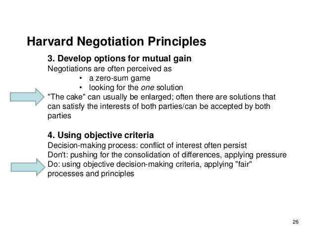 four principles of harvard negotiations essay But they also make the distinction between soft, hard, and principled negotiation, the latter of which is neither soft, nor hard, but based on cooperative principles which look out for oneself as well as one's opponent[9].