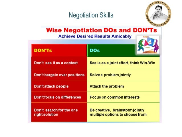 notes on interpersonal attitude and negotiation Negotiation from interpersonal interactions generally  dispute resolution, infra  note 86 (arguing professional ethics standards for lawyers  matter of action or of  attitude) and conceptualize respect, at root, as a chosen.