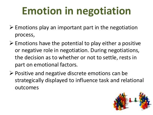 emotions in negotiations Perception is the process by which individuals connect to their environment in layman's terms, it is a sense-making process where people interpret their environment so to respond appropriately as perception depends on the perceiver's current state of mind, role and comprehension, here could always be errors in the interpretation and.
