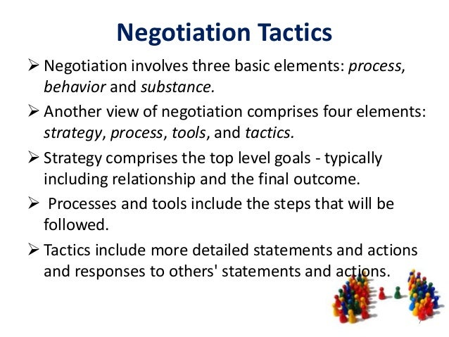 negotiation techniques Effective negotiation techniques are key components to ensuring successful outcomes in an array of everyday situations, from collaborating with colleagues in the workplace to closing a sales transaction or navigating personal relationships.