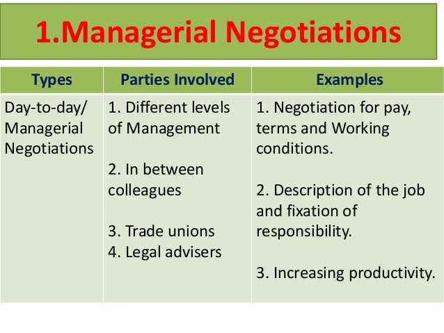 managerial negotiations Negotiation is a process by which two or more individuals or groups having both common and conflicting goals state and discuss proposals for the specific terms of a possible agreement management process.