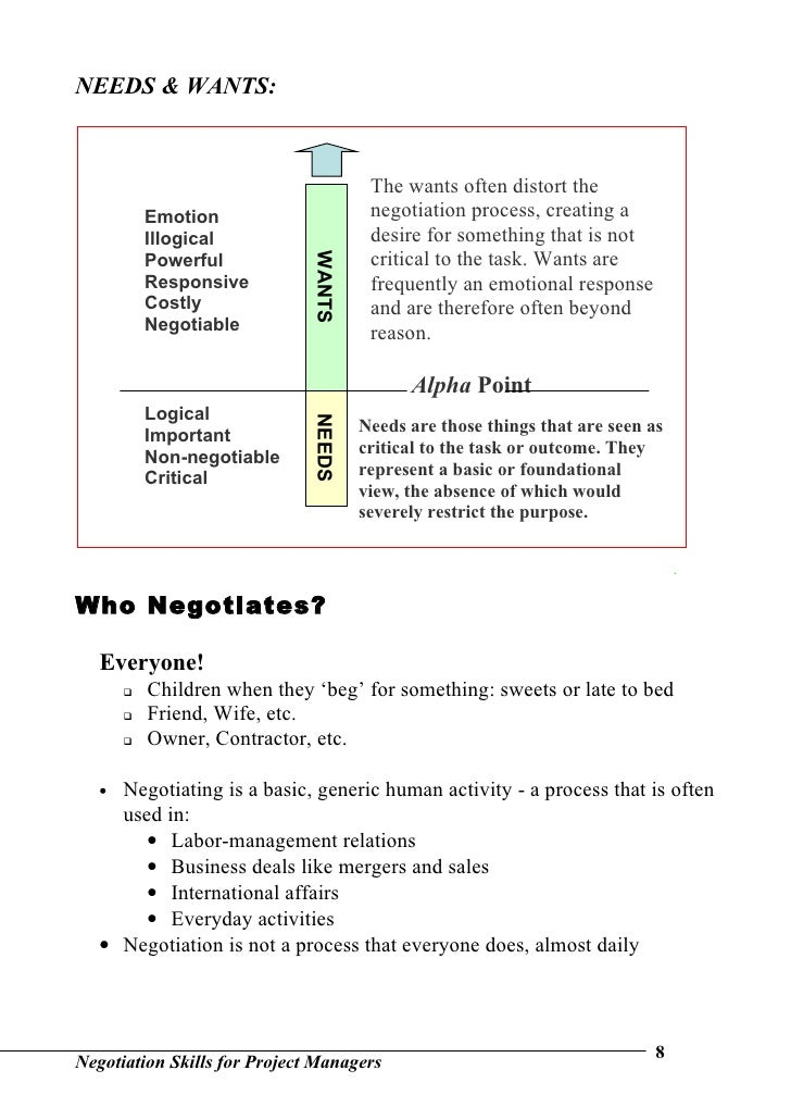 negotiation skills for project managers Project managers need a variety of skills to do their jobs successfully   negotiation: project managers will negotiate with clients on an.