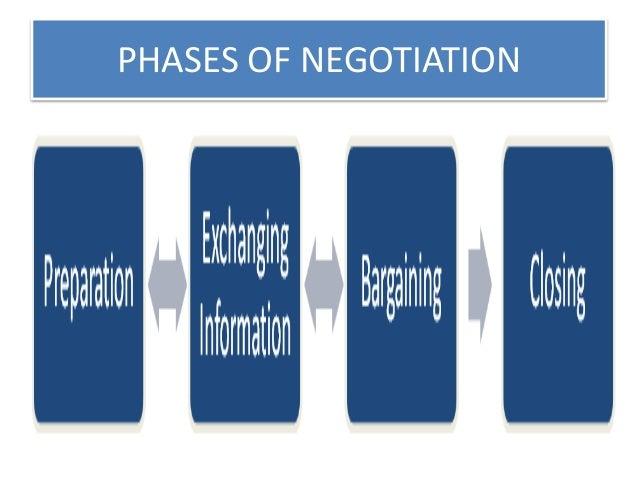 Difference Between Distributive & Integrative Negotiation Strategies