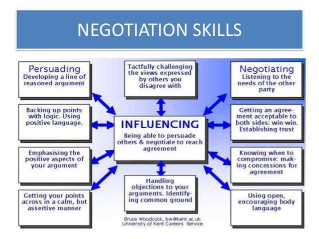 Negotiation skills principles and practice