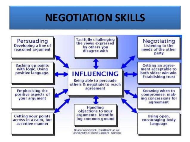 negotiation skill Wwwexeteracuk/employability jon boyes trainer and support officer careers and employment service negotiation skills.