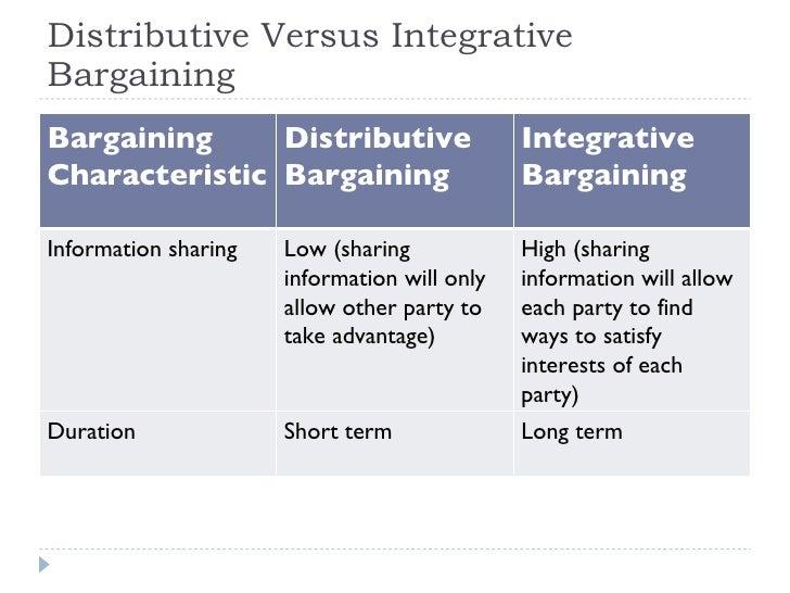 Negotiation integrative negotiation