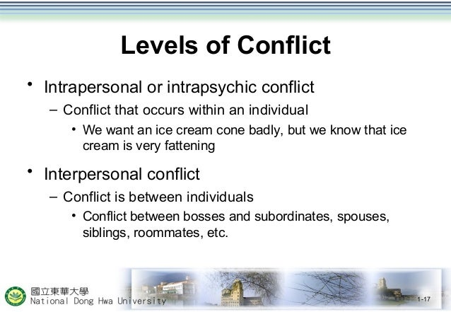 an example of conflict negotiation Two types of conflict are dysfunctional (negative conflict) and functional conflict (positive conflict) types of conflict when most people hear the word conflict, they think of the term in a.