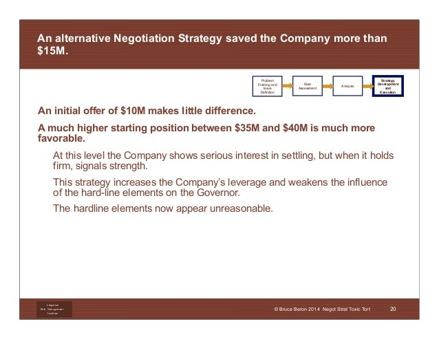 negotiation strategy and analysis Overview a negotiation is a communication process in which multiple parties discuss problems and attempt to solve them via dialogue in order to reach a resolution  negotiations occur constantly on micro and macro scales, both in the office and in ever.