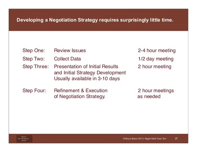 negotiation strategy and analysis Successful strategies for a win-win negotiation  identify alternatives that exist for both you and your opponents by doing proper research and analysis on social media,.