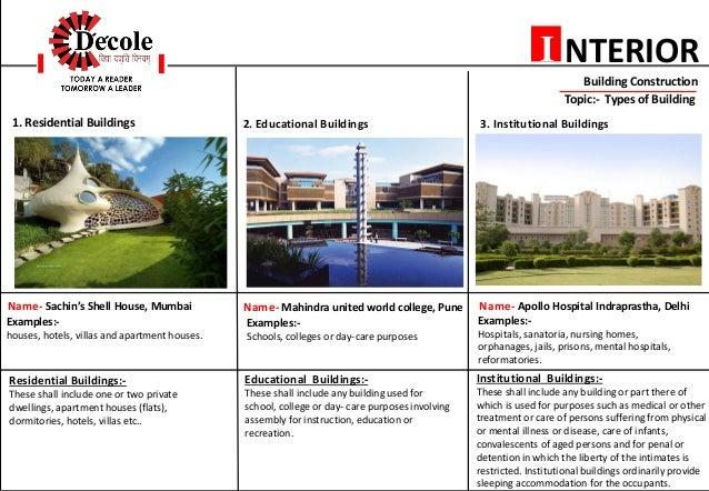 Neha Assudani BScInterior Design Building Construction Assignmenttypes Of