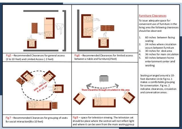 Bsc Interior Design Scope