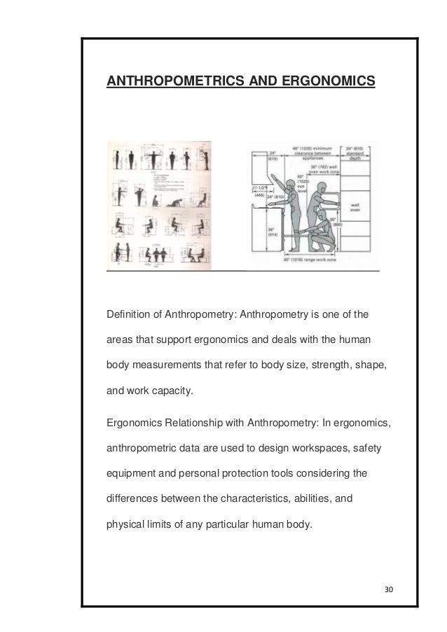 83 ergonomics interior design definition i like the for Designhotel definition