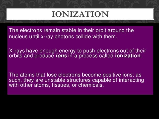 Radiographs Basics