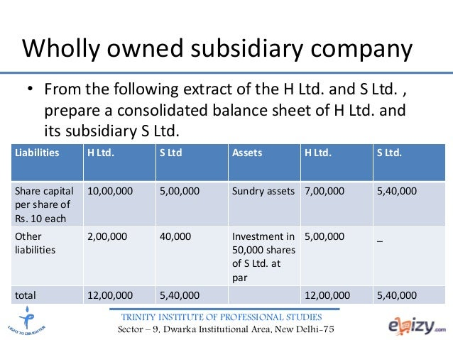 wholly owned subsidiary advantages disadvantages essay What are the advantages & disadvantages of establishing the company's own subsidiary overseas  regardless of whether a subsidiary is wholly owned or partially owned, a parent company has a .