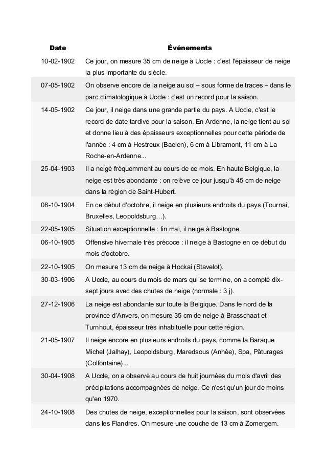 Date                                       Événements10-02-1902   Ce jour, on mesure 35 cm de neige à Uccle : cest lépaiss...