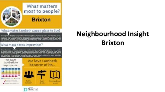 Neighbourhood Insight Brixton