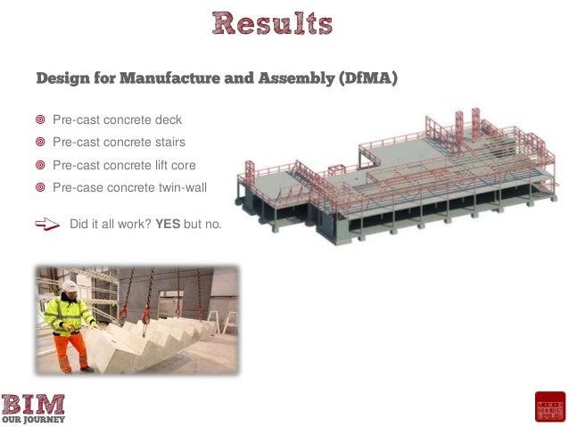 dfma template - bim show live 14 sme architectural bim journey